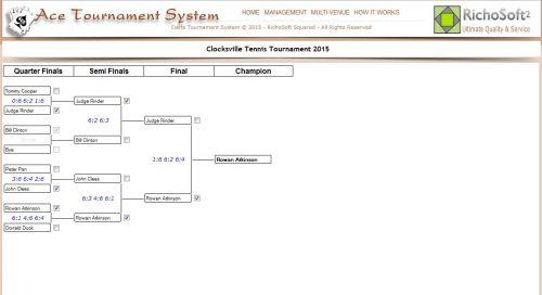 Ace Tournament System X8 (For Serif WebPlus X8)